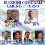 """Elezioni 2015 a Carini irregolari secondo i """"5 Stelle"""""""