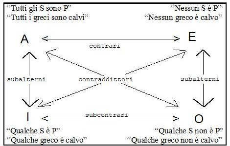 quadrato-logico